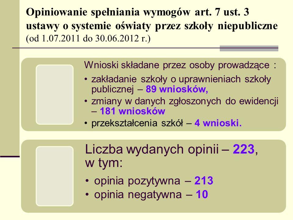 Opiniowanie spełniania wymogów art. 7 ust. 3 ustawy o systemie oświaty przez szkoły niepubliczne (od 1.07.2011 do 30.06.2012 r.) Wnioski składane prze