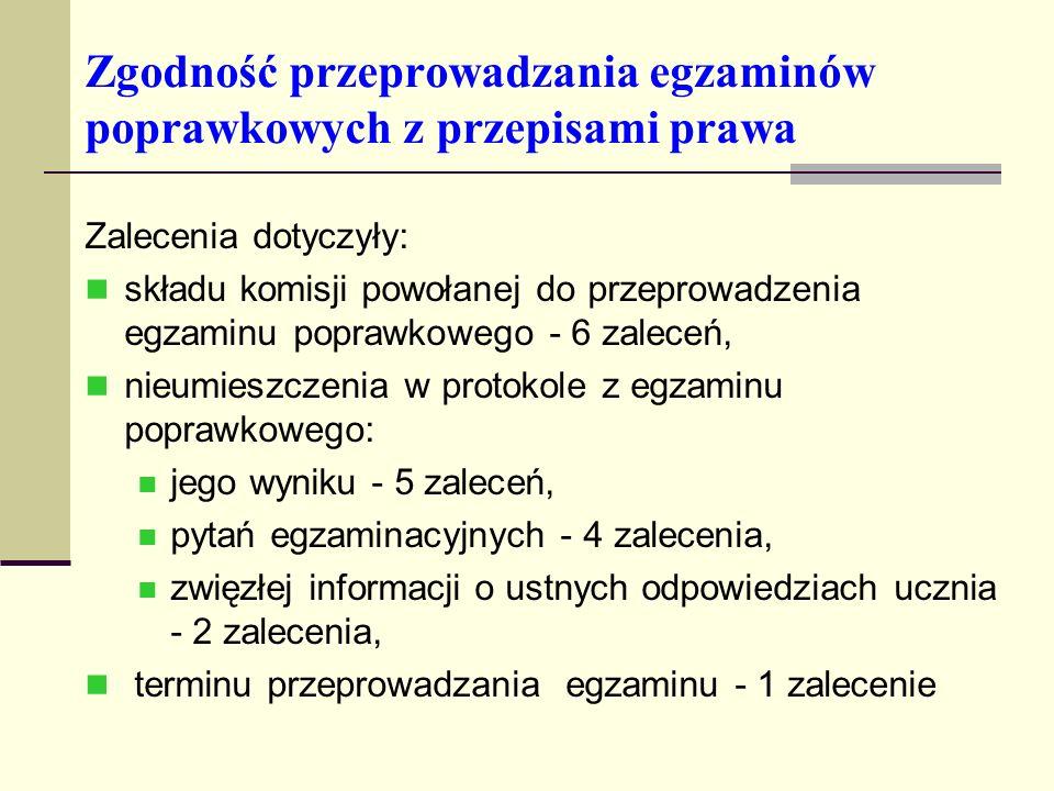 Zgodność przeprowadzania egzaminów poprawkowych z przepisami prawa Zalecenia dotyczyły: składu komisji powołanej do przeprowadzenia egzaminu poprawkow
