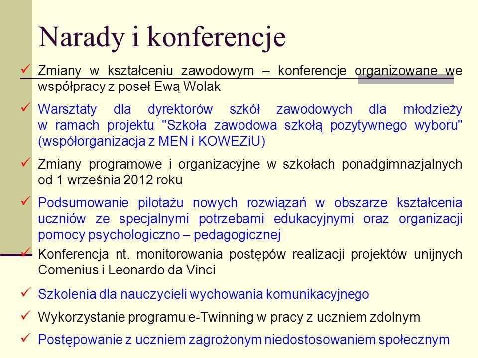 Narady i konferencje Zmiany w kształceniu zawodowym – konferencje organizowane we współpracy z poseł Ewą Wolak Warsztaty dla dyrektorów szkół zawodowy