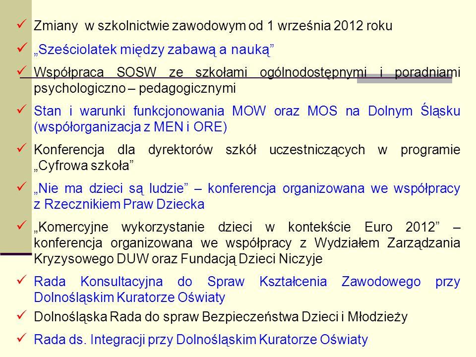 Zmiany w szkolnictwie zawodowym od 1 września 2012 roku Sześciolatek między zabawą a nauką Współpraca SOSW ze szkołami ogólnodostępnymi i poradniami p