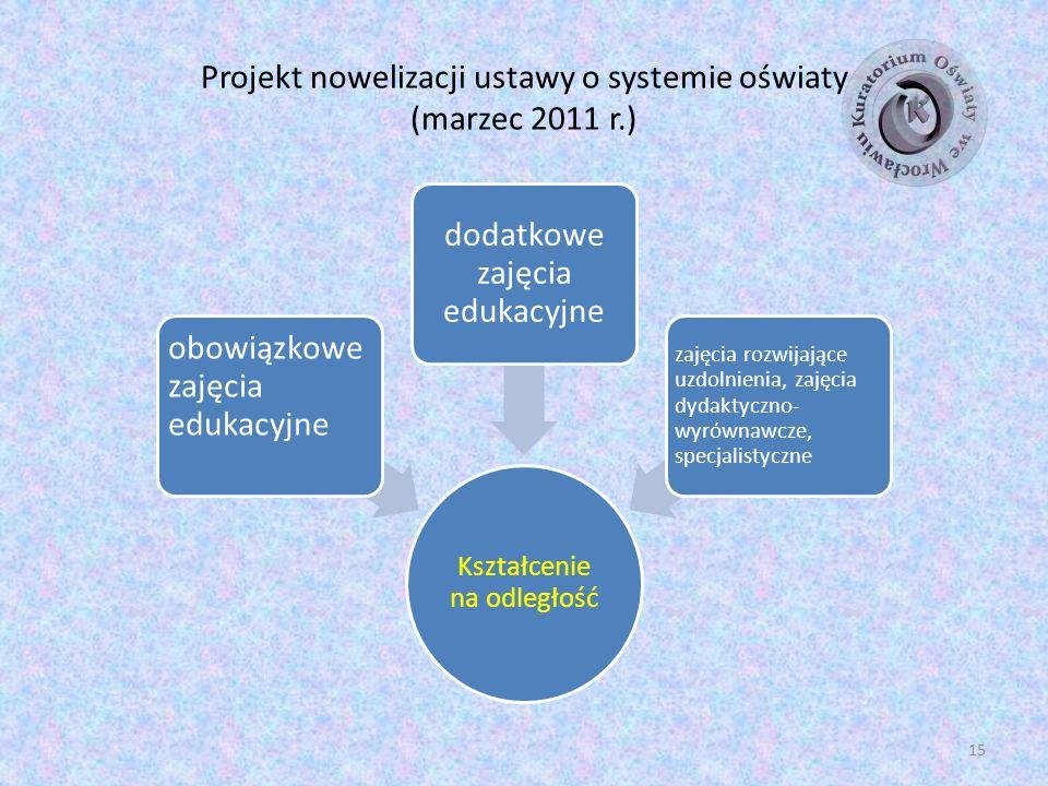 Projekt nowelizacji ustawy o systemie oświaty (marzec 2011 r.) Kształcenie na odległość obowiązkowe zajęcia edukacyjne dodatkowe zajęcia edukacyjne zajęcia rozwijające uzdolnienia, zajęcia dydaktyczno- wyrównawcze, specjalistyczne 15