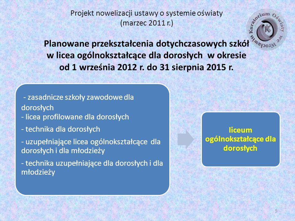 Projekt nowelizacji ustawy o systemie oświaty (marzec 2011 r.) Planowane przekształcenia dotychczasowych szkół w licea ogólnokształcące dla dorosłych w okresie od 1 września 2012 r.