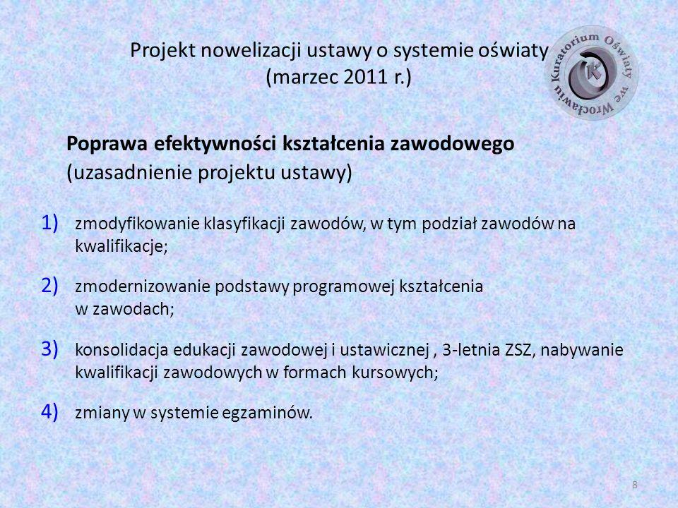 Projekt nowelizacji ustawy o systemie oświaty (marzec 2011 r.) Poprawa efektywności kształcenia zawodowego (uzasadnienie projektu ustawy) 1) zmodyfikowanie klasyfikacji zawodów, w tym podział zawodów na kwalifikacje; 2) zmodernizowanie podstawy programowej kształcenia w zawodach; 3) konsolidacja edukacji zawodowej i ustawicznej, 3-letnia ZSZ, nabywanie kwalifikacji zawodowych w formach kursowych; 4) zmiany w systemie egzaminów.