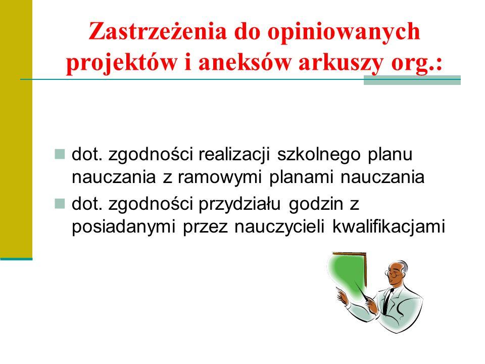 Zastrzeżenia do opiniowanych projektów i aneksów arkuszy org.: dot.