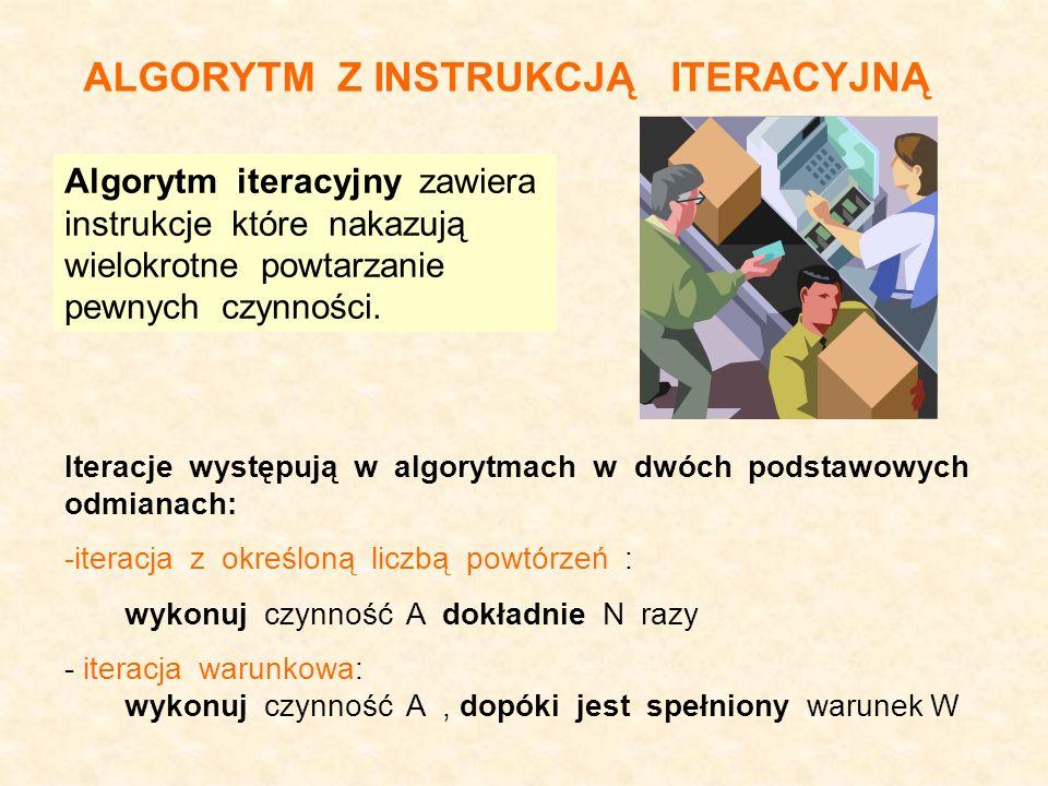ALGORYTM Z INSTRUKCJĄ ITERACYJNĄ Algorytm iteracyjny zawiera instrukcje które nakazują wielokrotne powtarzanie pewnych czynności. Iteracje występują w