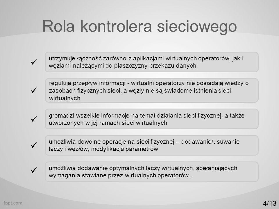 Rola kontrolera sieciowego utrzymuje łączność zarówno z aplikacjami wirtualnych operatorów, jak i węzłami należącymi do płaszczyzny przekazu danych reguluje przepływ informacji - wirtualni operatorzy nie posiadają wiedzy o zasobach fizycznych sieci, a węzły nie są świadome istnienia sieci wirtualnych gromadzi wszelkie informacje na temat działania sieci fizycznej, a także utworzonych w jej ramach sieci wirtualnych umożliwia dowolne operacje na sieci fizycznej – dodawanie/usuwanie łączy i węzłów, modyfikacje parametrów umożliwia dodawanie optymalnych łączy wirtualnych, spełaniających wymagania stawiane przez wirtualnych operatorów...