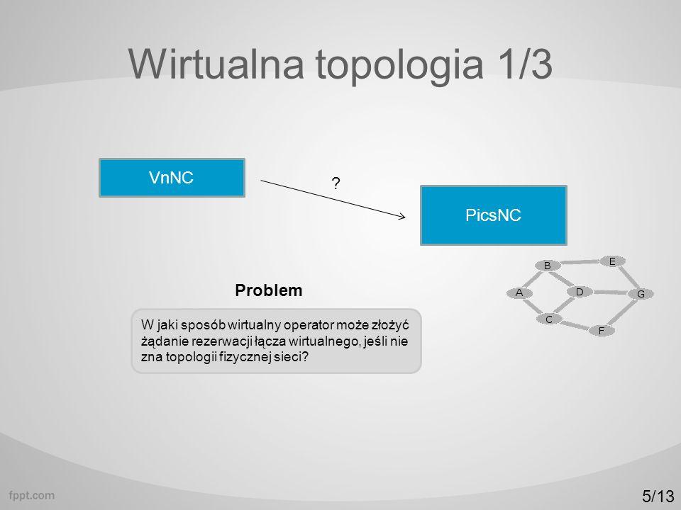 Wirtualna topologia 1/3 VnNC PicsNC .