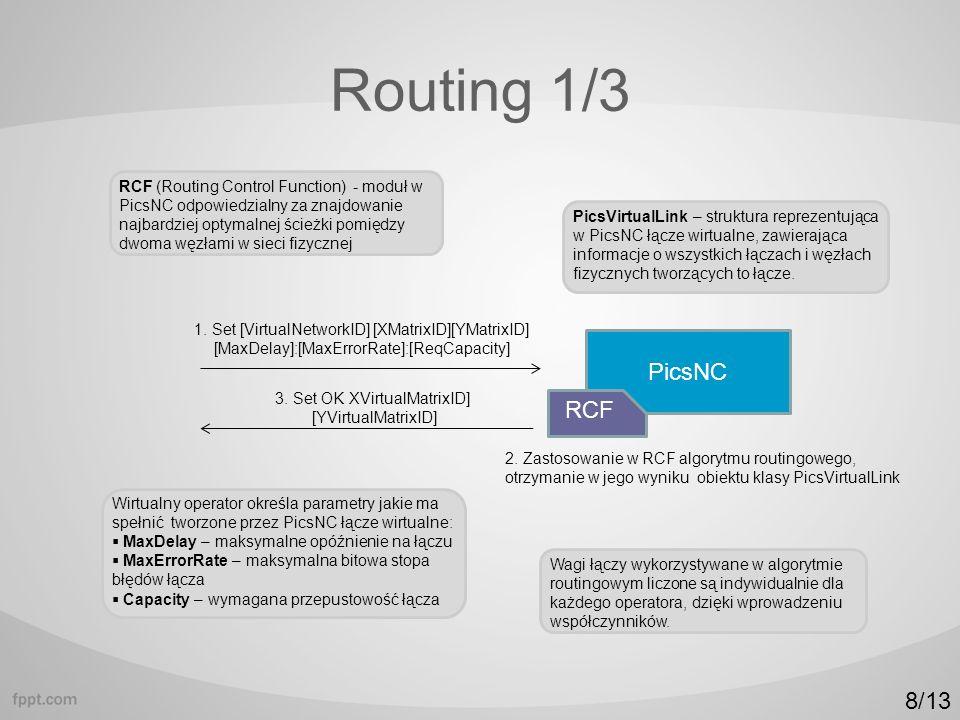 Routing 2/3 Problem – zagadnienie SPPRC (Shortest Path Problems with Resource Constraints) s2t 1 3 Przykład: [0,0][9,15] [6,14] [8,12] [9,12] (8,3) (5,5) (12,2) (4,7) (2,6) (4,3) 9/13