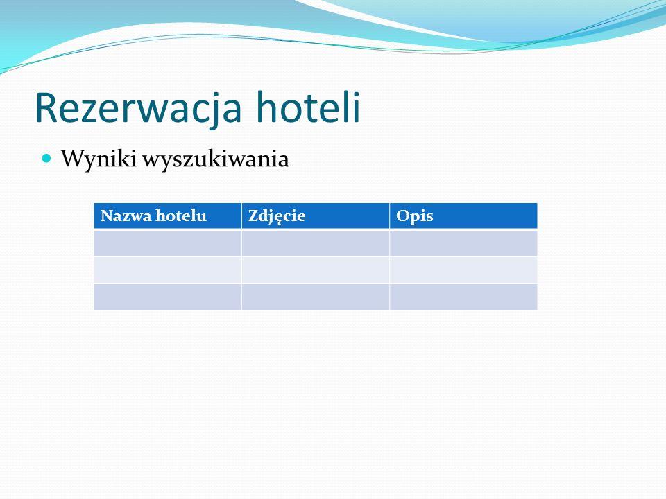 Rezerwacja hoteli Wyniki wyszukiwania Nazwa hoteluZdjęcieOpis