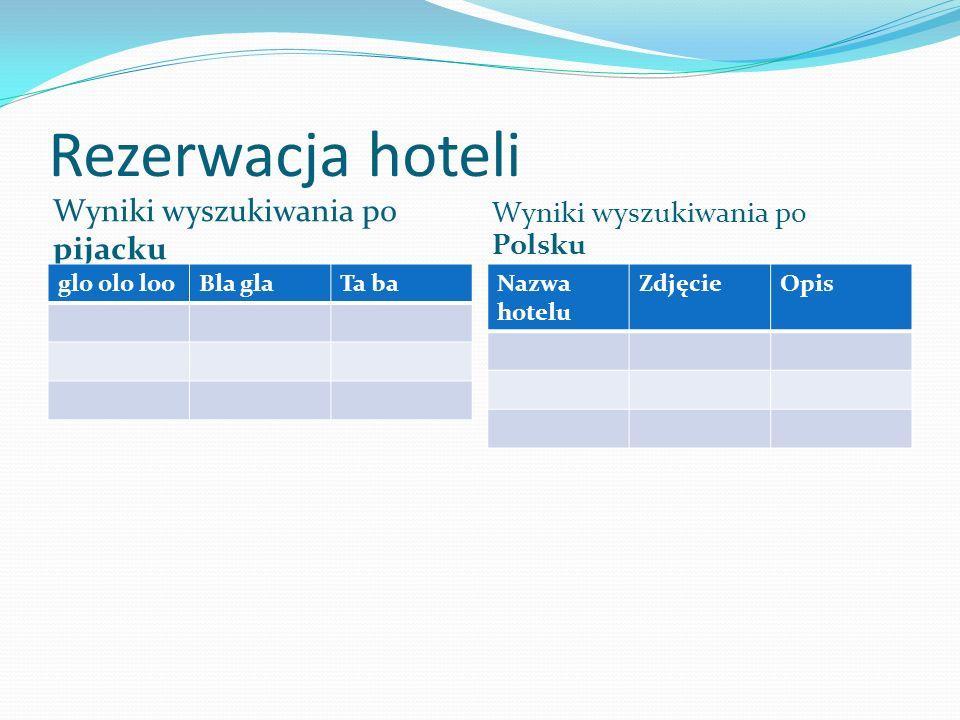 Rezerwacja hoteli Wyniki wyszukiwania po pijacku Wyniki wyszukiwania po Polsku glo olo looBla glaTa ba Nazwa hotelu ZdjęcieOpis