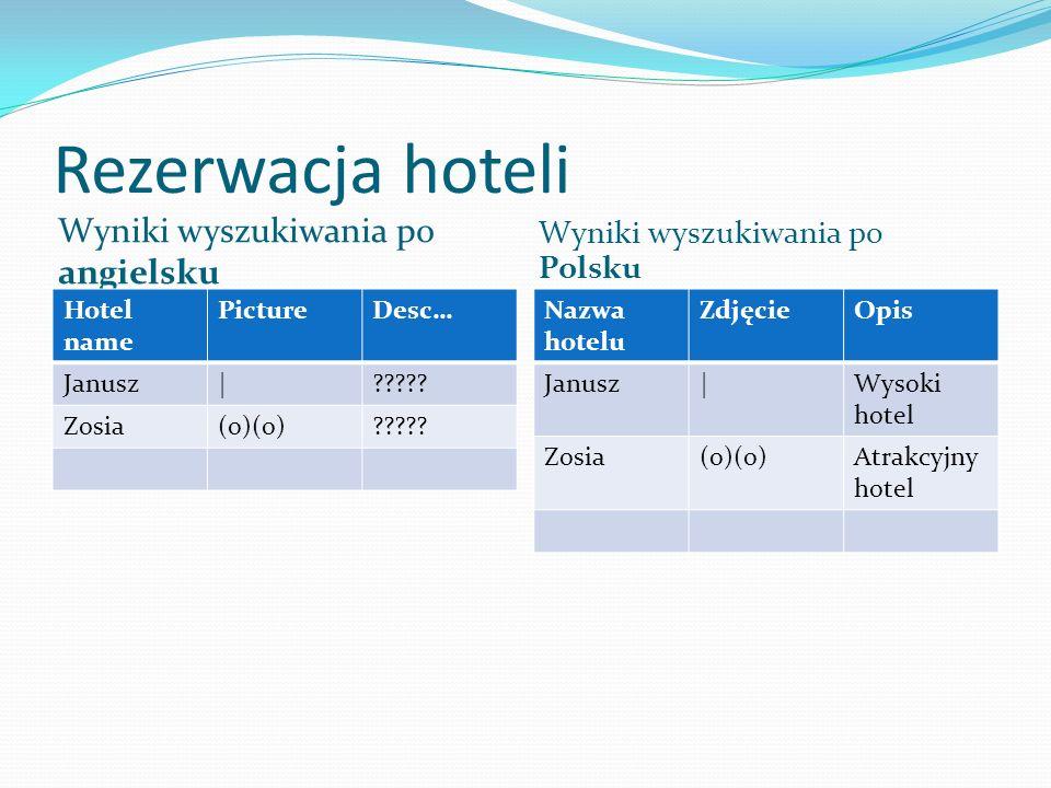 Rezerwacja hoteli Wyniki wyszukiwania po angielsku Wyniki wyszukiwania po Polsku Hotel name PictureDesc… Janusz|????? Zosia(o)(o)????? Nazwa hotelu Zd
