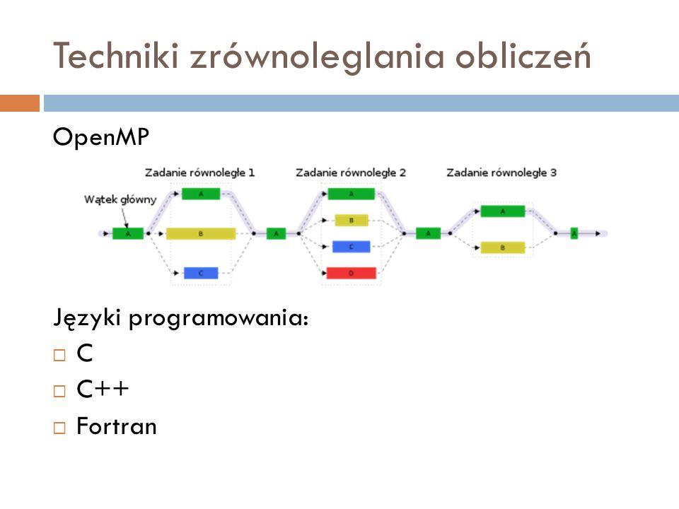 Techniki zrównoleglania obliczeń OpenMP Języki programowania: C C++ Fortran