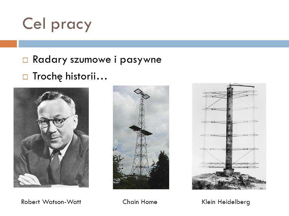 Cel pracy Radary szumowe i pasywne Trochę historii… Klein HeidelbergChain Home Robert Watson-Watt