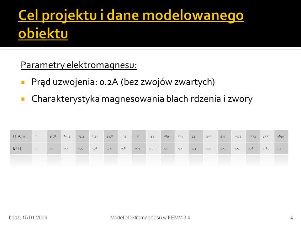 Parametry elektromagnesu: Prąd uzwojenia: 0.2A (bez zwojów zwartych) Charakterystyka magnesowania blach rdzenia i zwory Łódź, 15.01.2009Model elektromagnesu w FEMM 3.4 4