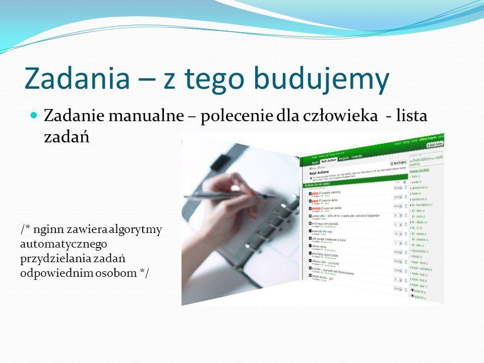 Zadania – z tego budujemy Zadanie manualne – polecenie dla człowieka - lista zadań /* nginn zawiera algorytmy automatycznego przydzielania zadań odpow