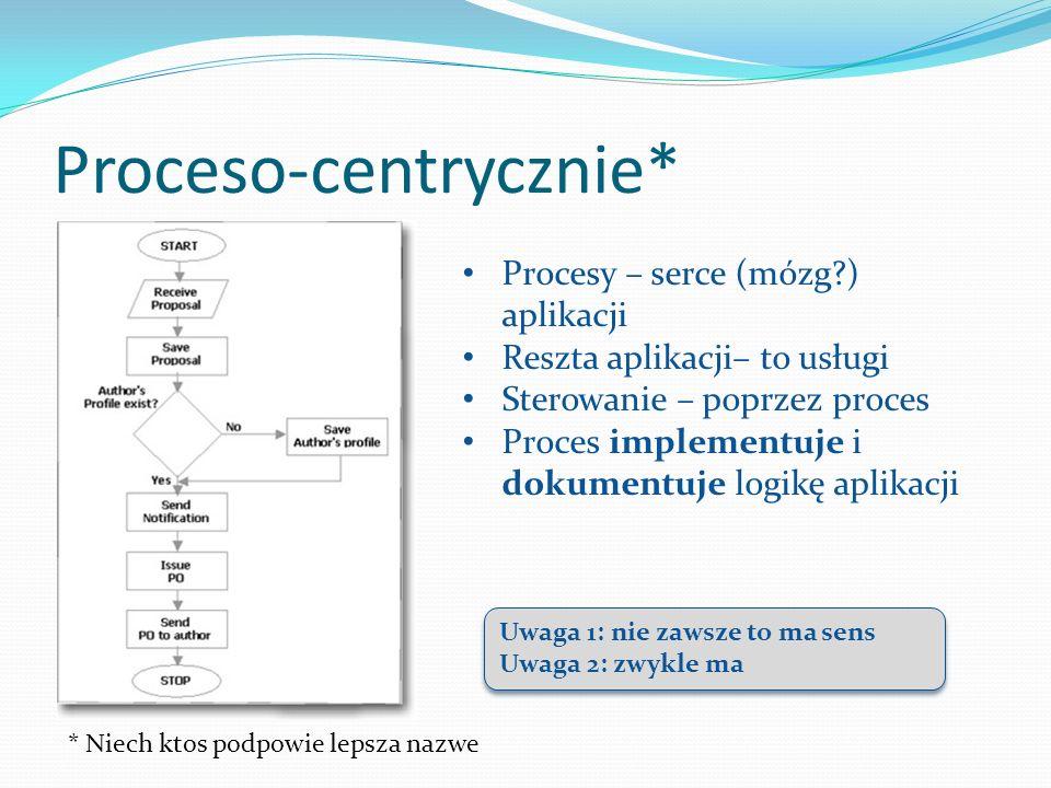 Dane w procesie Zmienne – w procesie i w zadaniu Czyli jak parametry metody – in, out, local I NIC więcej Wejściowe Wyjściowe Lokalne