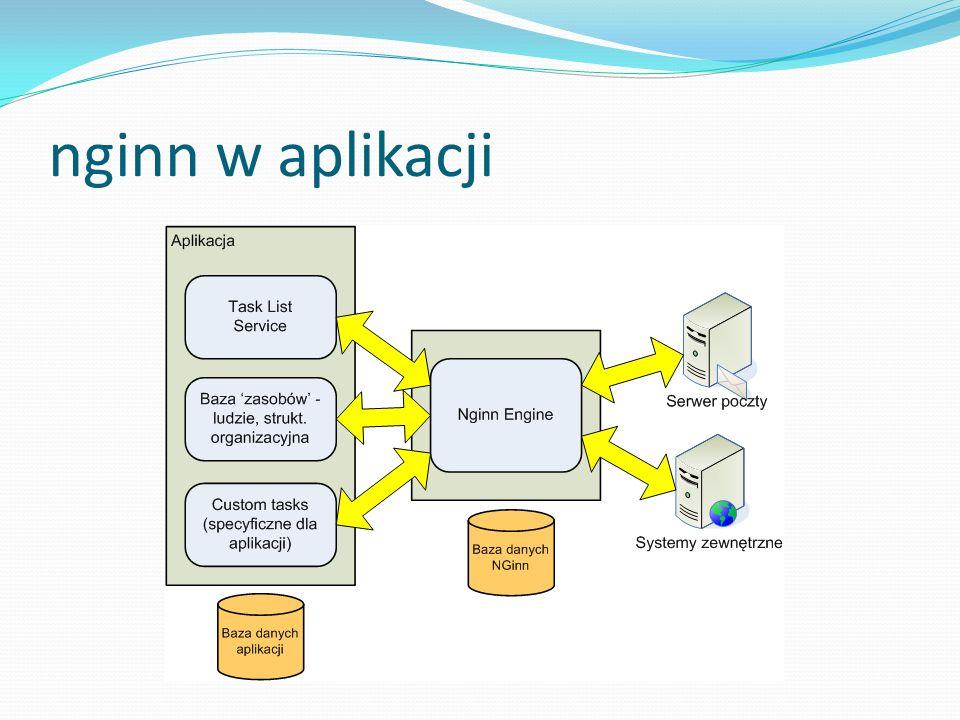 Typy danych w nginn Wbudowane String Int DateTime, Boolean,....