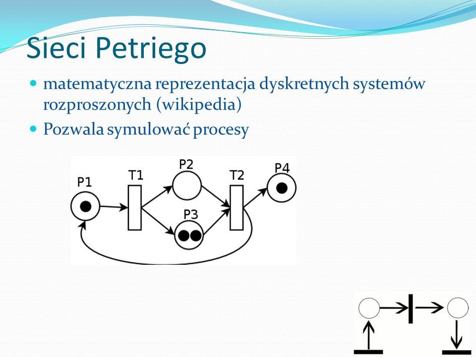 Sieci Petriego matematyczna reprezentacja dyskretnych systemów rozproszonych (wikipedia) Pozwala symulować procesy