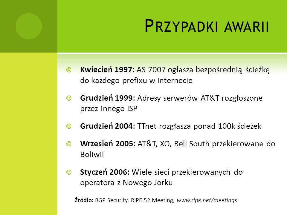 P RZYPADKI AWARII Kwiecień 1997: AS 7007 ogłasza bezpośrednią ścieżkę do każdego prefixu w Internecie Grudzień 1999: Adresy serwerów AT&T rozgłoszone przez innego ISP Grudzień 2004: TTnet rozgłasza ponad 100k ścieżek Wrzesień 2005: AT&T, XO, Bell South przekierowane do Boliwii Styczeń 2006: Wiele sieci przekierowanych do operatora z Nowego Jorku Źródło: BGP Security, RIPE 52 Meeting, www.ripe.net/meetings
