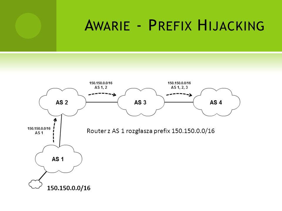 A WARIE - P REFIX H IJACKING 150.150.0.0/16 Router z AS 1 rozgłasza prefix 150.150.0.0/16
