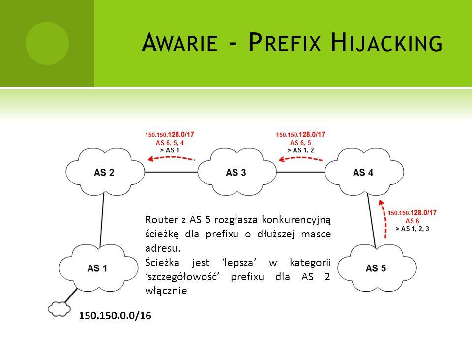 A WARIE - P REFIX H IJACKING 150.150.0.0/16 Router z AS 5 rozgłasza konkurencyjną ścieżkę dla prefixu o dłuższej masce adresu.