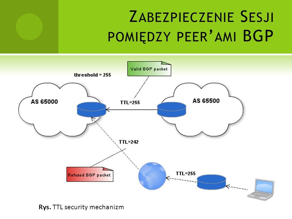 Z ABEZPIECZENIE S ESJI POMIĘDZY PEER AMI BGP Rys. TTL security mechanizm