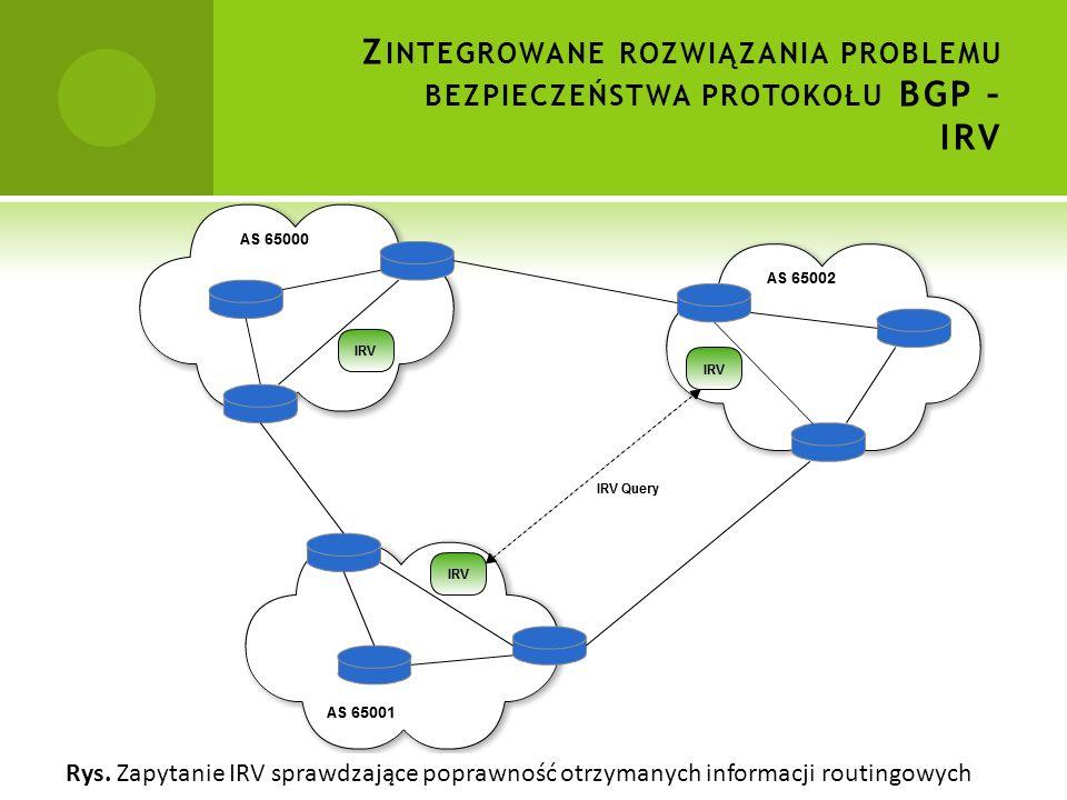 Z INTEGROWANE ROZWIĄZANIA PROBLEMU BEZPIECZEŃSTWA PROTOKOŁU BGP – IRV Rys.