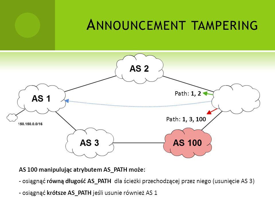 A NNOUNCEMENT TAMPERING Path: 1, 2 Path: 1, 3, 100 AS 100 manipulując atrybutem AS_PATH może: - osiągnąć równą długość AS_PATH dla ścieżki przechodzącej przez niego (usunięcie AS 3) - osiągnąć krótsze AS_PATH jeśli usunie również AS 1