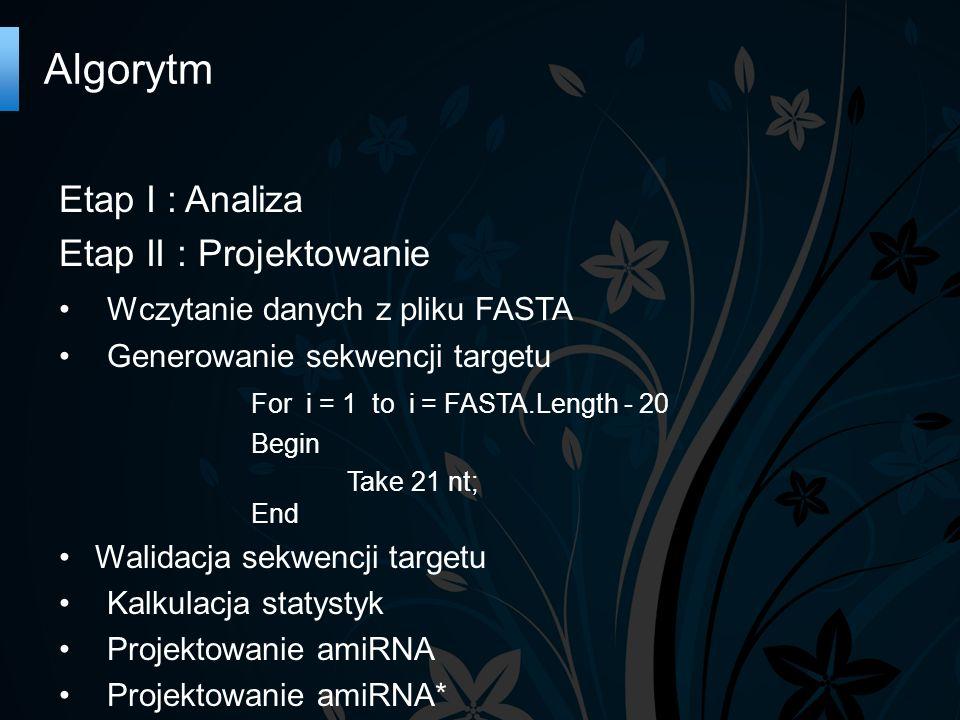 Algorytm Etap I : Analiza Etap II : Projektowanie Wczytanie danych z pliku FASTA Generowanie sekwencji targetu For i = 1 to i = FASTA.Length - 20 Begin Take 21 nt; End Walidacja sekwencji targetu Kalkulacja statystyk Projektowanie amiRNA Projektowanie amiRNA*