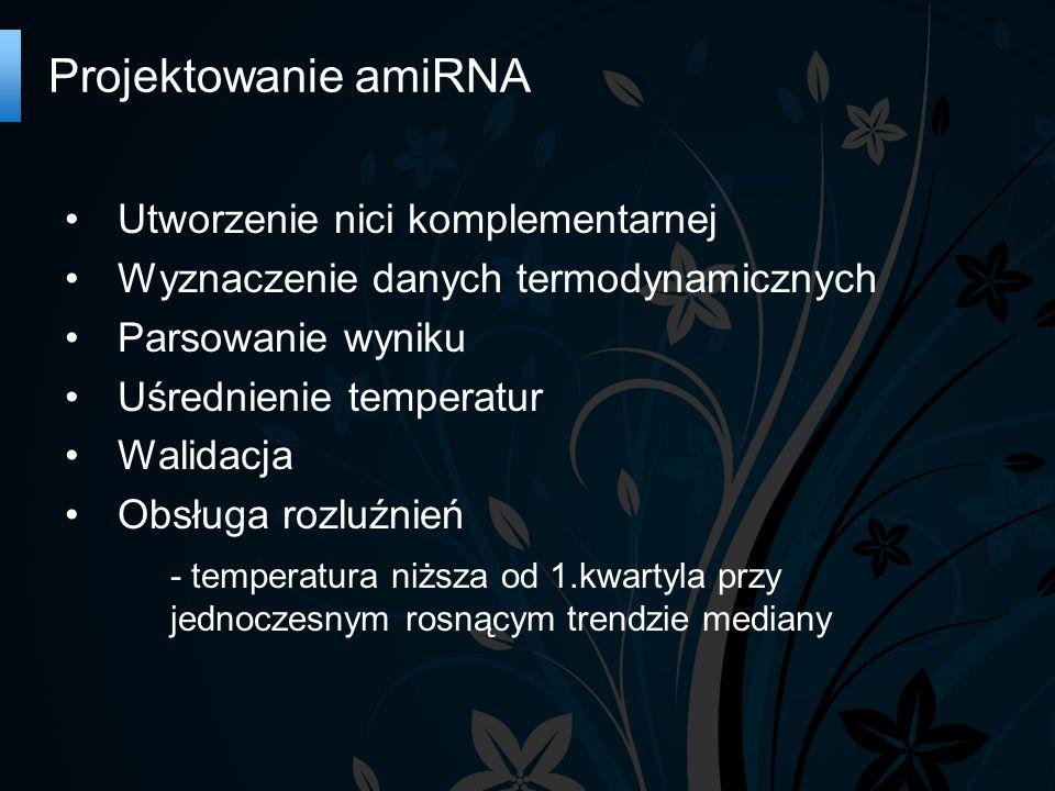 Projektowanie amiRNA Utworzenie nici komplementarnej Wyznaczenie danych termodynamicznych Parsowanie wyniku Uśrednienie temperatur Walidacja Obsługa rozluźnień - temperatura niższa od 1.kwartyla przy jednoczesnym rosnącym trendzie mediany