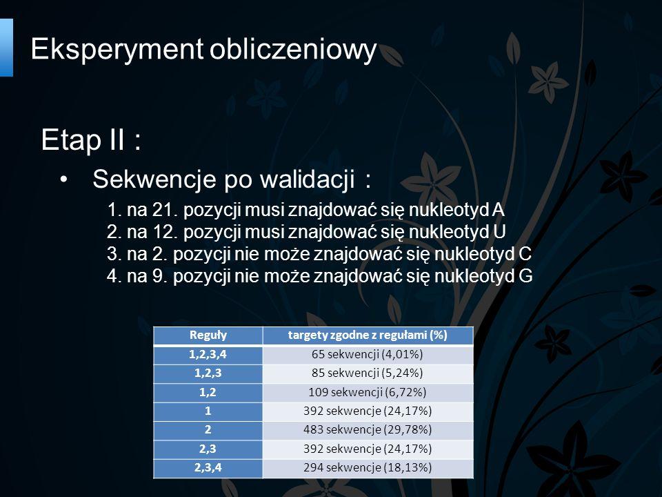 Etap II : Sekwencje po walidacji : 1. na 21. pozycji musi znajdować się nukleotyd A 2.