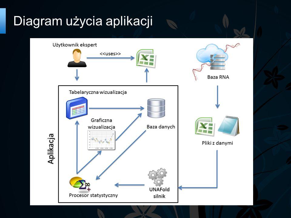Diagram użycia aplikacji