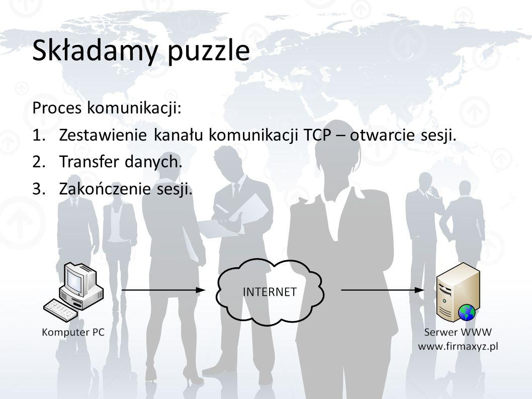 Składamy puzzle Proces komunikacji: 1.Zestawienie kanału komunikacji TCP – otwarcie sesji. 2.Transfer danych. 3.Zakończenie sesji.
