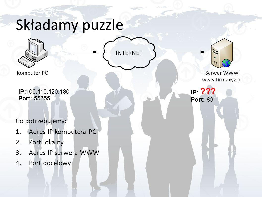 Składamy puzzle Co potrzebujemy: 1.Adres IP komputera PC 2.Port lokalny 3.Adres IP serwera WWW 4.Port docelowy IP:100.110.120.130 Port: 55555 IP: ???