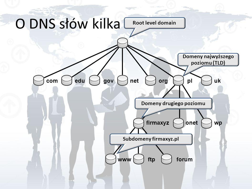 O DNS słów kilka comedugovnetorgpl firmaxyzonetwp wwwftpforum uk Root level domain Domeny najwyższego poziomu (TLD) Domeny drugiego poziomu Subdomeny