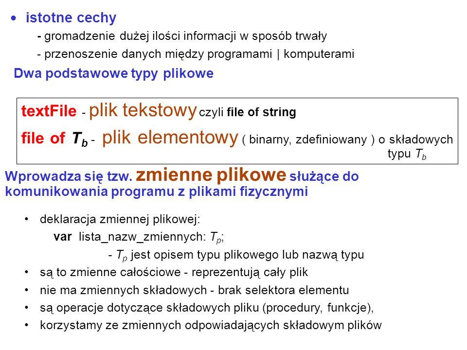 istotne cechy textFile - plik tekstowy czyli file of string file of T b - plik elementowy ( binarny, zdefiniowany ) o składowych typu T b Dwa podstawowe typy plikowe deklaracja zmiennej plikowej: var lista_nazw_zmiennych: T p ; - T p jest opisem typu plikowego lub nazwą typu są to zmienne całościowe - reprezentują cały plik nie ma zmiennych składowych - brak selektora elementu są operacje dotyczące składowych pliku (procedury, funkcje), korzystamy ze zmiennych odpowiadających składowym plików Wprowadza się tzw.