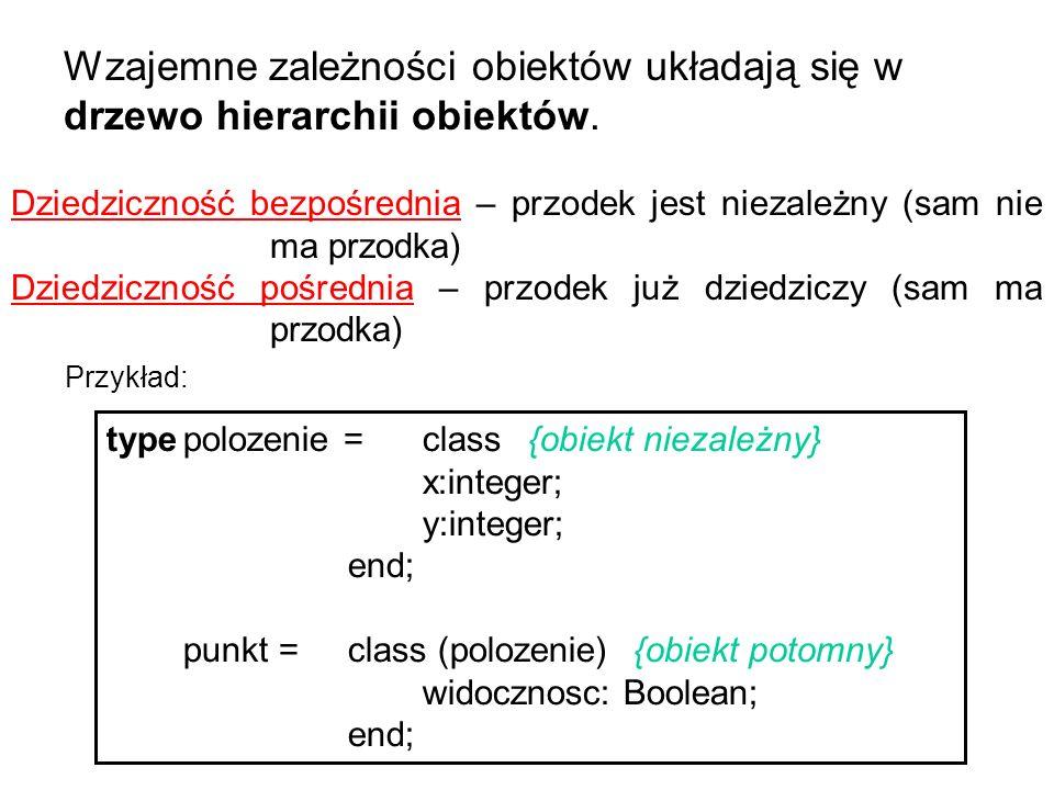 Dziedziczność bezpośrednia – przodek jest niezależny (sam nie ma przodka) Dziedziczność pośrednia – przodek już dziedziczy (sam ma przodka) Wzajemne zależności obiektów układają się w drzewo hierarchii obiektów.