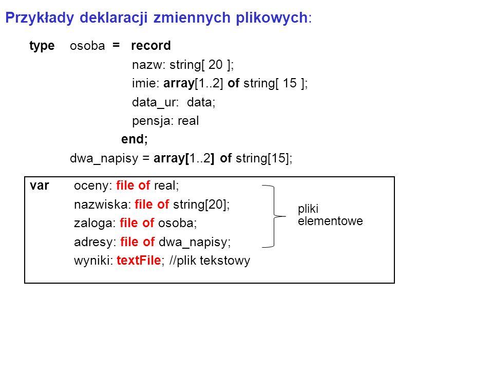 Przykłady deklaracji zmiennych plikowych: type osoba = record nazw: string[ 20 ]; imie: array[1..2] of string[ 15 ]; data_ur: data; pensja: real end; dwa_napisy = array[1..2] of string[15]; varoceny: file of real; nazwiska: file of string[20]; zaloga: file of osoba; adresy: file of dwa_napisy; wyniki: textFile; //plik tekstowy pliki elementowe