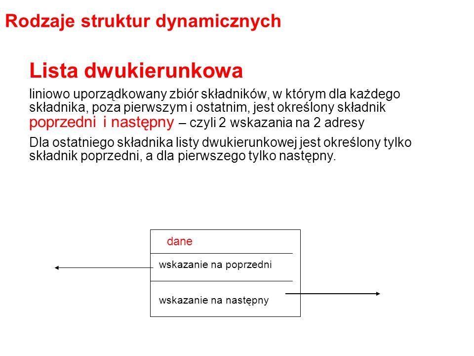 Lista dwukierunkowa liniowo uporządkowany zbiór składników, w którym dla każdego składnika, poza pierwszym i ostatnim, jest określony składnik poprzedni i następny – czyli 2 wskazania na 2 adresy Dla ostatniego składnika listy dwukierunkowej jest określony tylko składnik poprzedni, a dla pierwszego tylko następny.