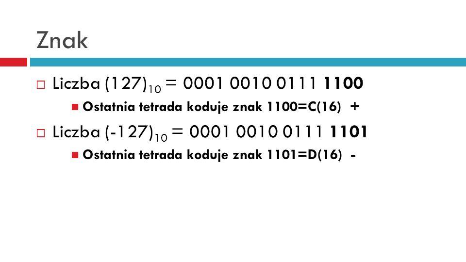 Znak Liczba (127) 10 = 0001 0010 0111 1100 Ostatnia tetrada koduje znak 1100=C(16) + Liczba (-127) 10 = 0001 0010 0111 1101 Ostatnia tetrada koduje znak 1101=D(16) -