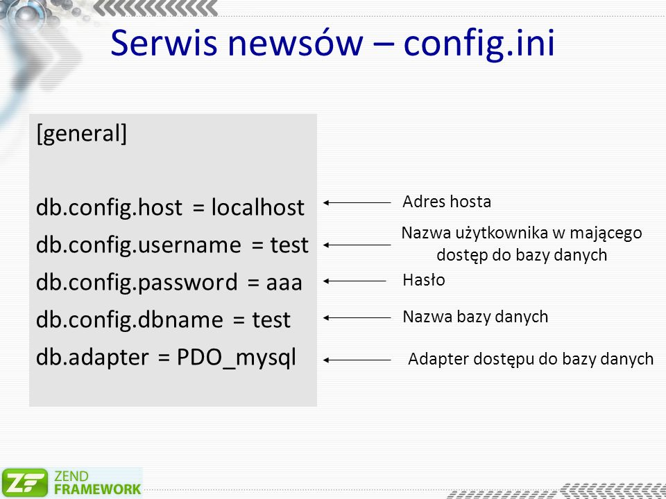Serwis newsów – config.ini [general] db.config.host = localhost db.config.username = test db.config.password = aaa db.config.dbname = test db.adapter