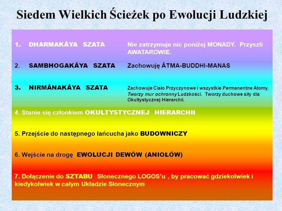 Siedem Wielkich Ścieżek po Ewolucji Ludzkiej 1.DHARMAKÂYA SZATA Nie zatrzymuje nic poniżej MONADY. Przyszli AWATAROWIE. 2. SAMBHOGAKÂYA SZATA Zachowuj