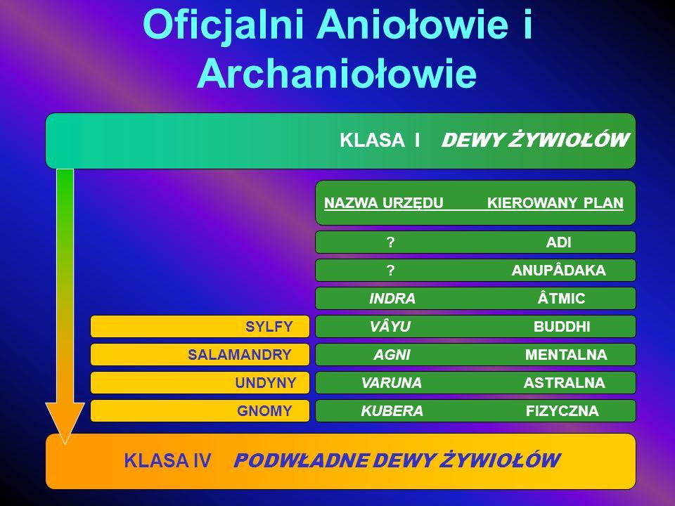 Oficjalni Aniołowie i Archaniołowie KLASA I DEWY ŻYWIOŁÓW NAZWA URZĘDU KIEROWANY PLAN .