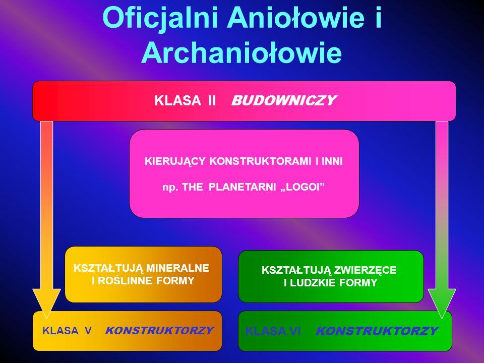 Oficjalni Aniołowie i Archaniołowie KLASA II BUDOWNICZY KIERUJĄCY KONSTRUKTORAMI I INNI np.
