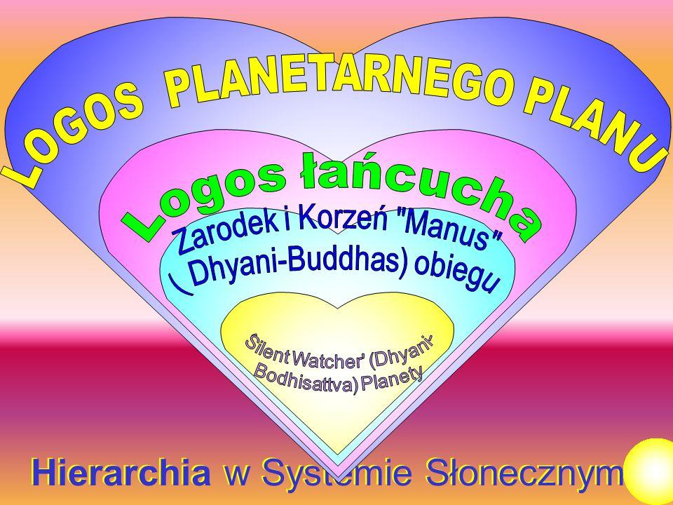 Hierarchia w Systemie Słonecznym