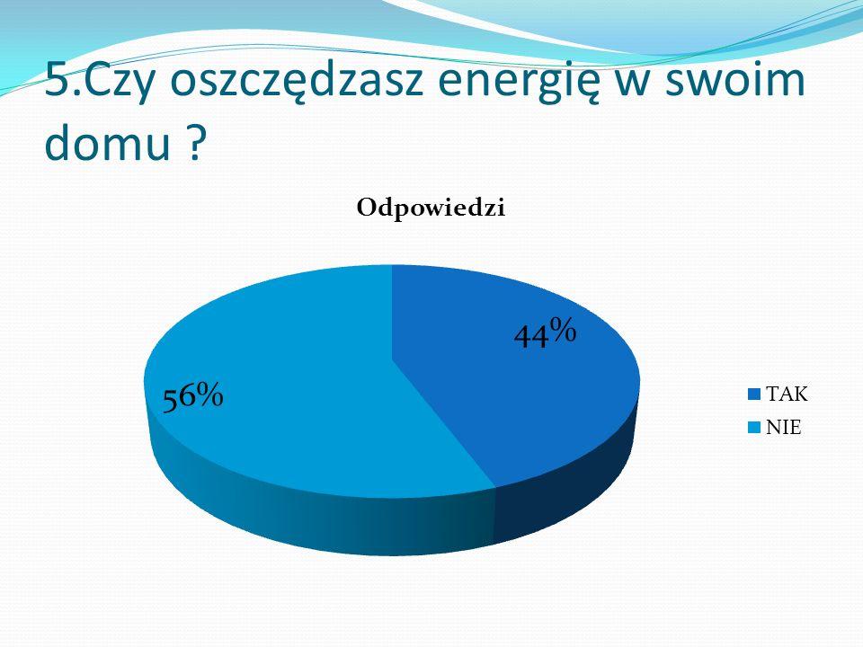 5.Czy oszczędzasz energię w swoim domu ?