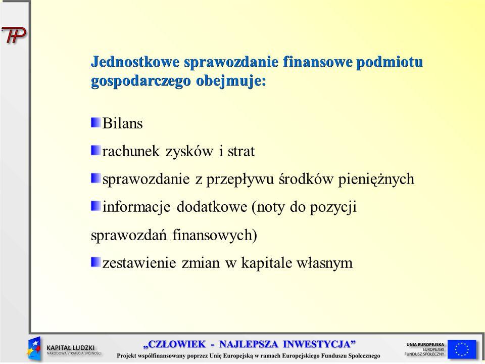 Jednostkowe sprawozdanie finansowe podmiotu gospodarczego obejmuje: Bilans rachunek zysków i strat sprawozdanie z przepływu środków pieniężnych inform