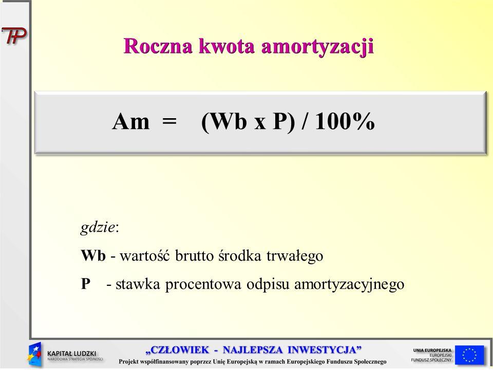 Am = (Wb x P) / 100% Roczna kwota amortyzacji gdzie: Wb - wartość brutto środka trwałego P - stawka procentowa odpisu amortyzacyjnego