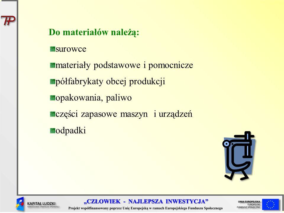 Do materiałów należą: surowce materiały podstawowe i pomocnicze półfabrykaty obcej produkcji opakowania, paliwo części zapasowe maszyn i urządzeń odpa