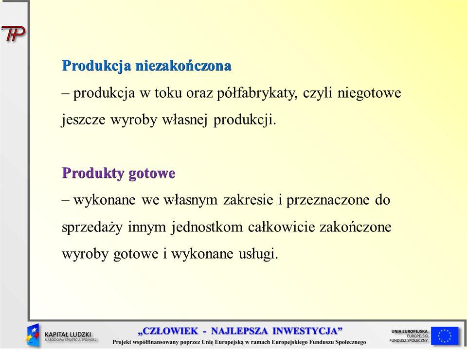 Produkcja niezakończona Produkcja niezakończona – produkcja w toku oraz półfabrykaty, czyli niegotowe jeszcze wyroby własnej produkcji. Produkty gotow